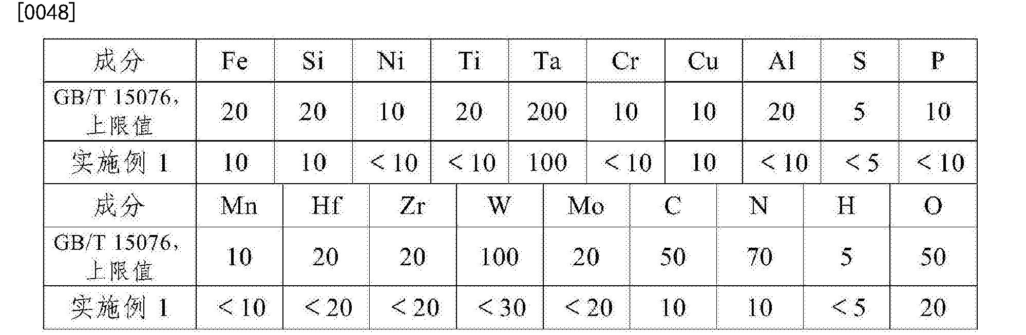 Figure CN106391747AD00081