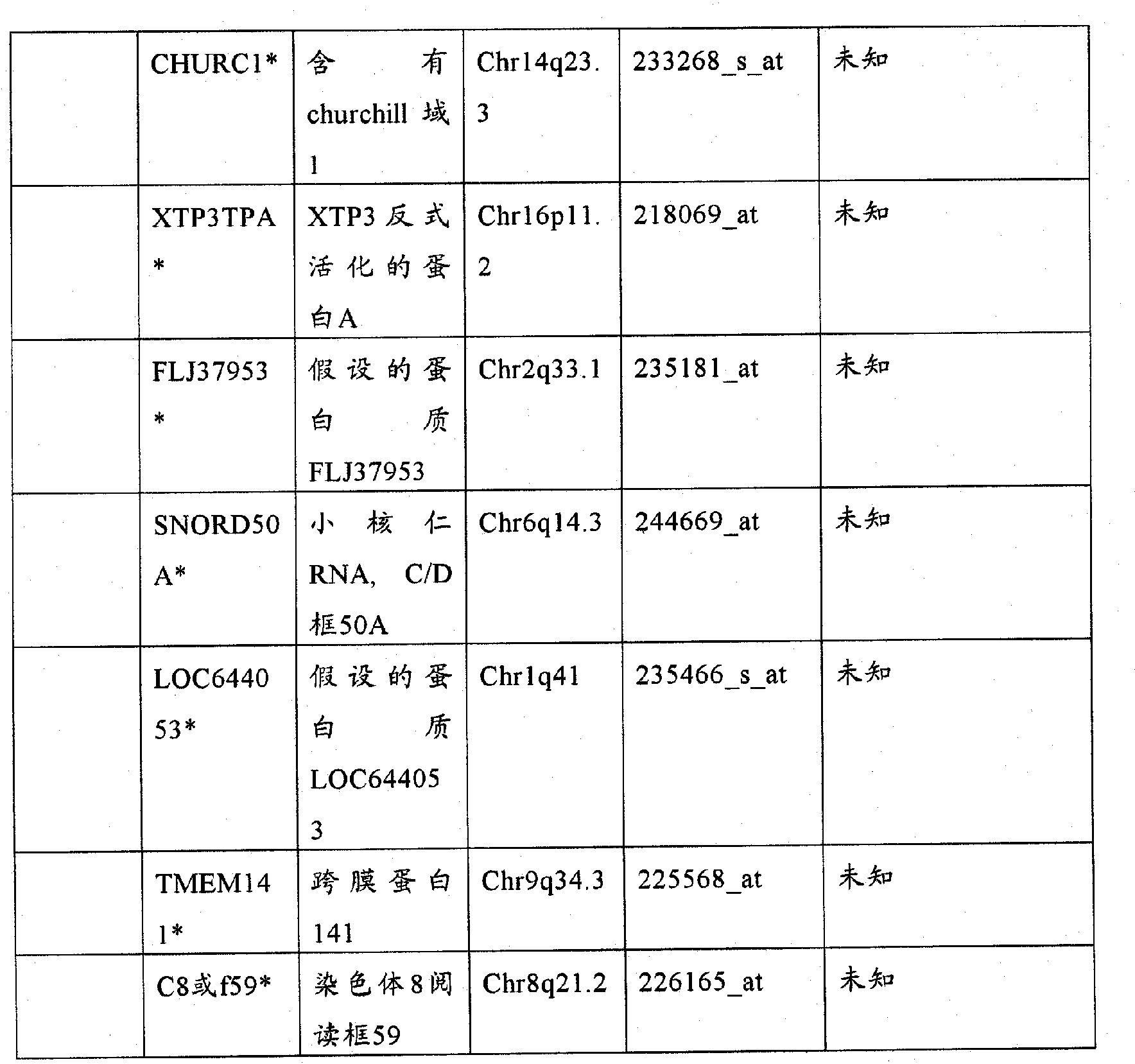Figure CN102272599BD00601