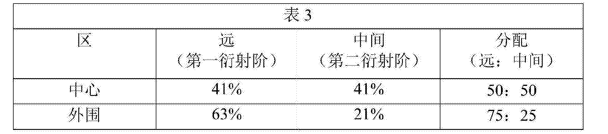 Figure CN108013952AD00191
