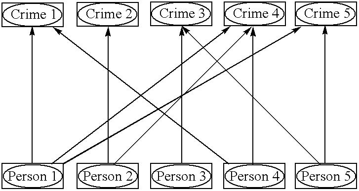 Figure US20040193572A1-20040930-C00001