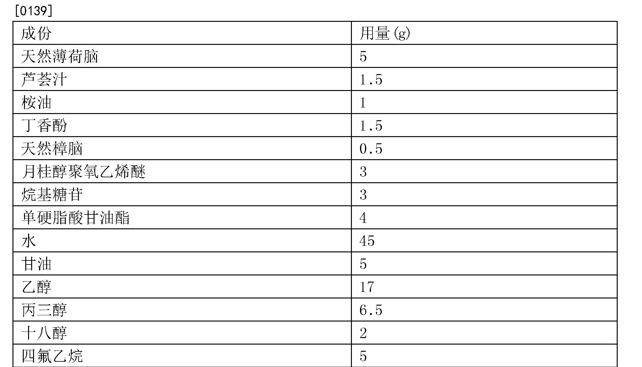 Figure CN105770237BD00171