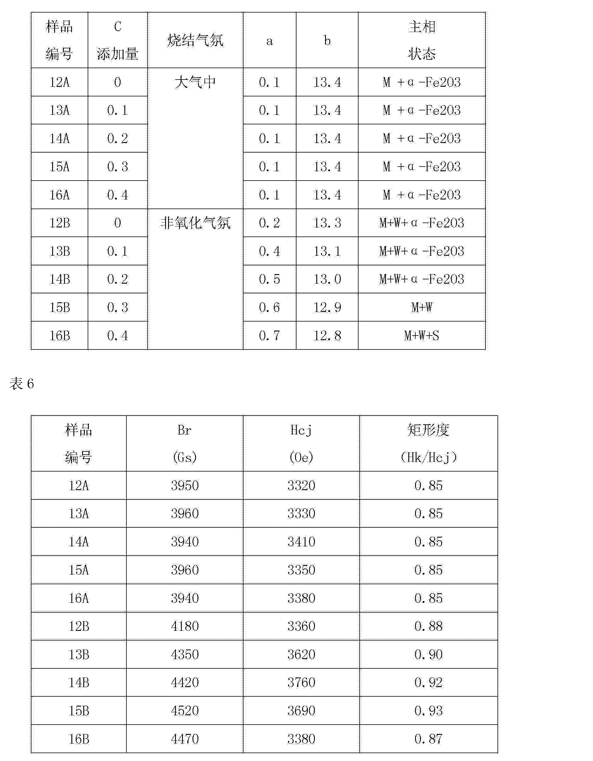 Figure CN102924069AD00101