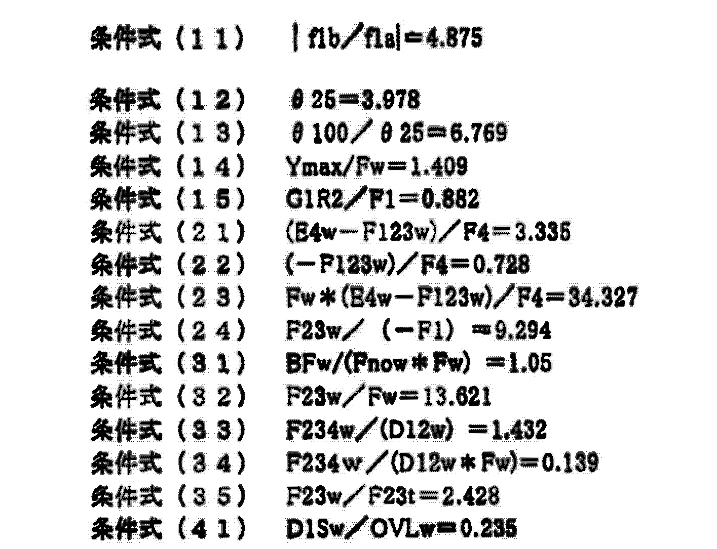 Figure CN103744170AD00172