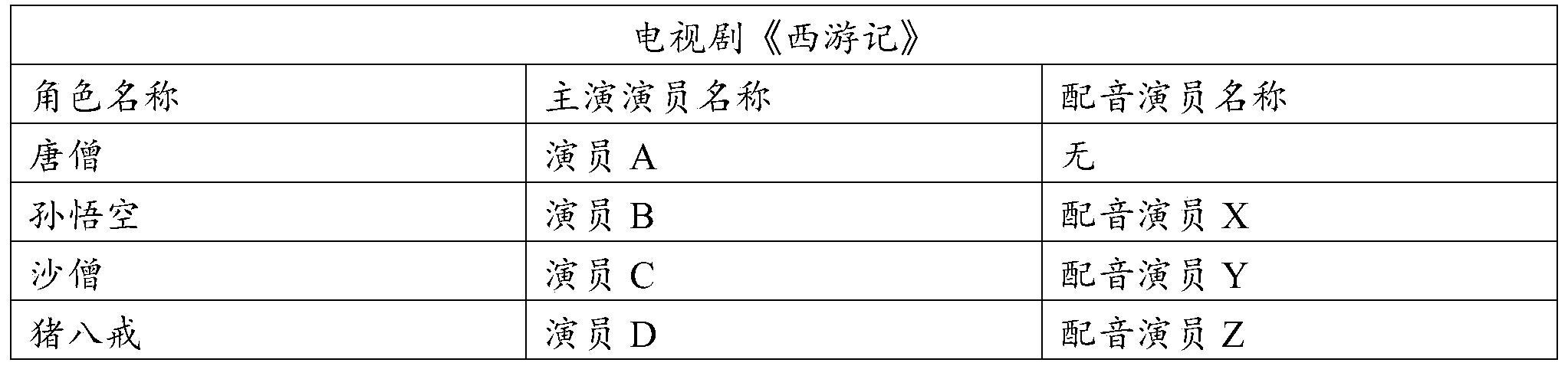 Figure PCTCN2019074205-appb-000001