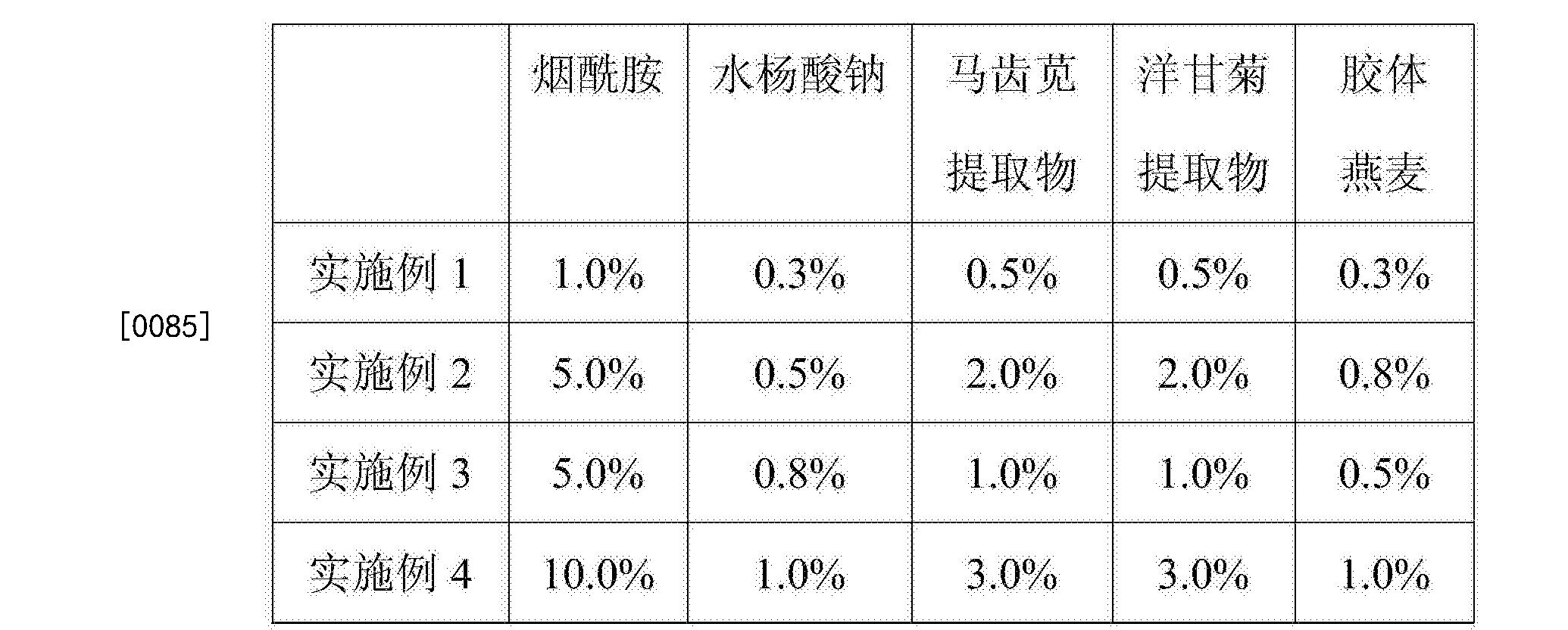 Figure CN105662948BD00081