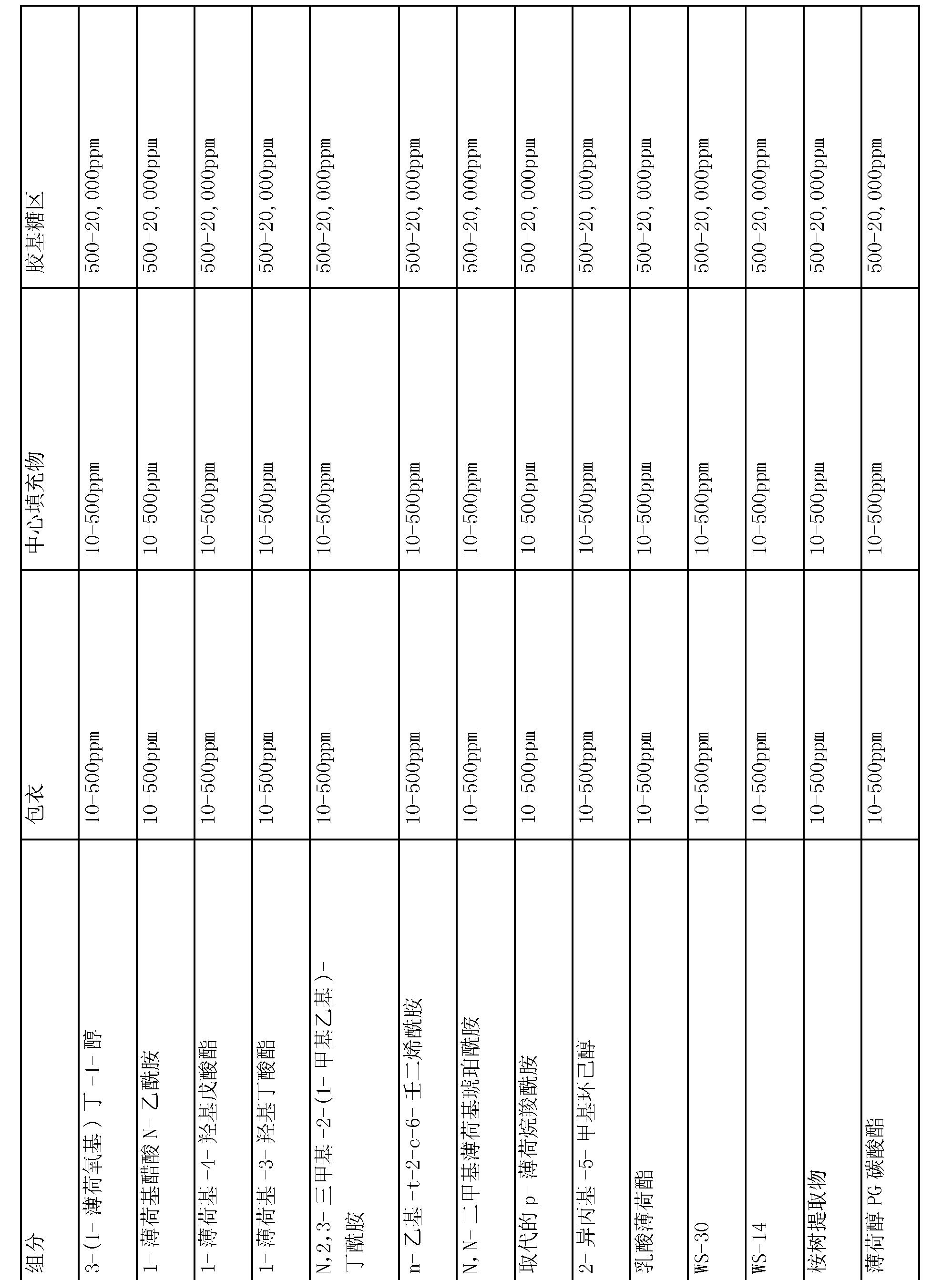Figure CN101511202BD00451