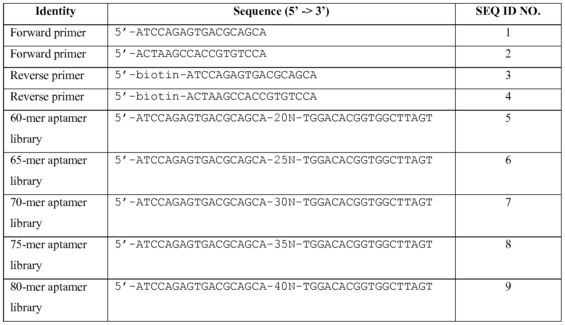 Wo2014100434a1 Compositions And Methods For Aptamer Screening K20a2 Ecu Wiring Diagram Figure Imgf000092 0001