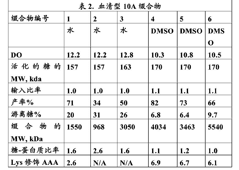 Figure CN105934251AD00411