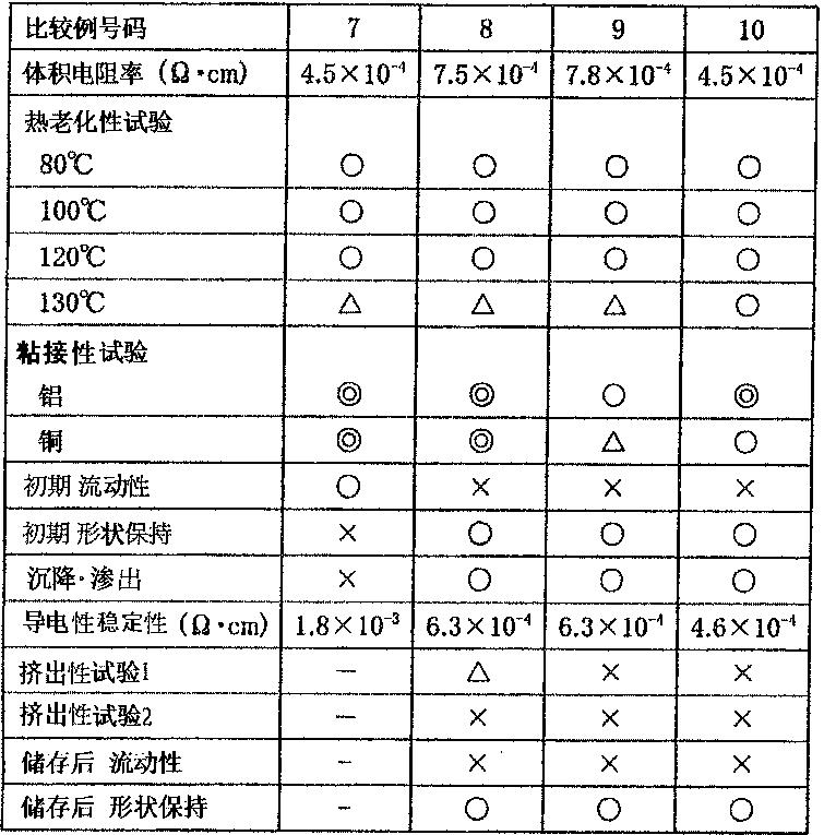Figure CN103237863BD00291