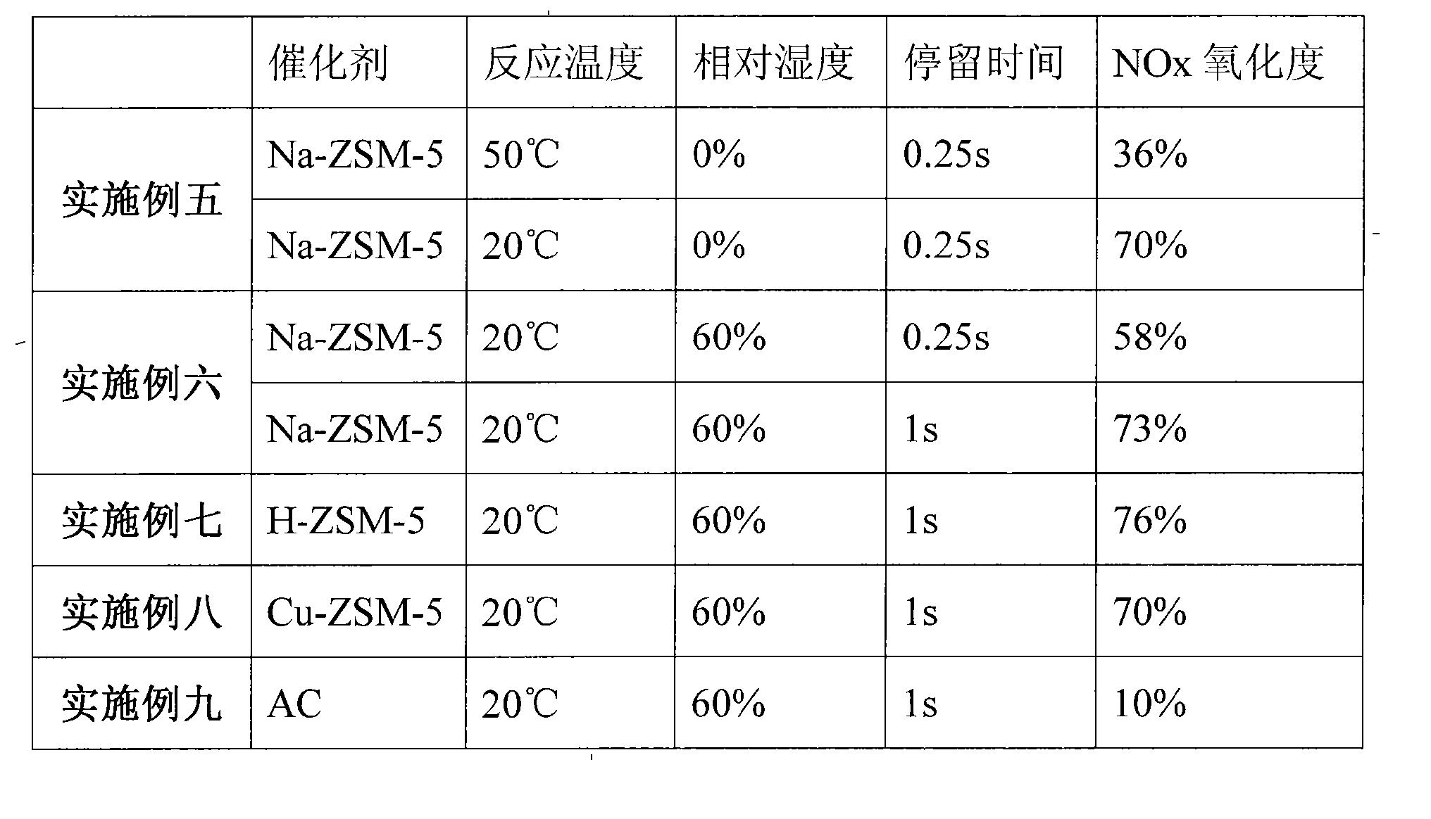 Figure CN101259368BD00071