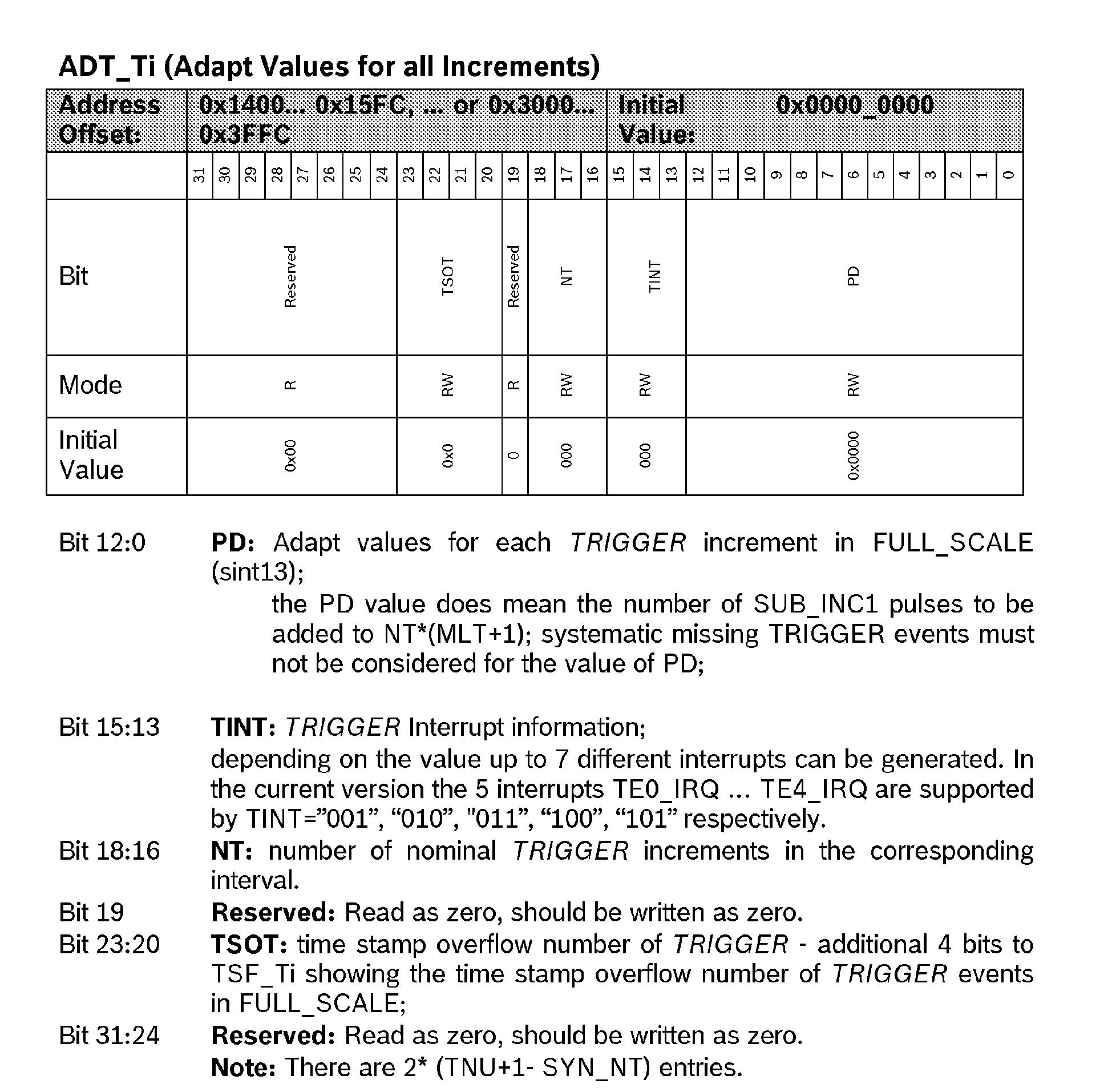 Figure imgb0429