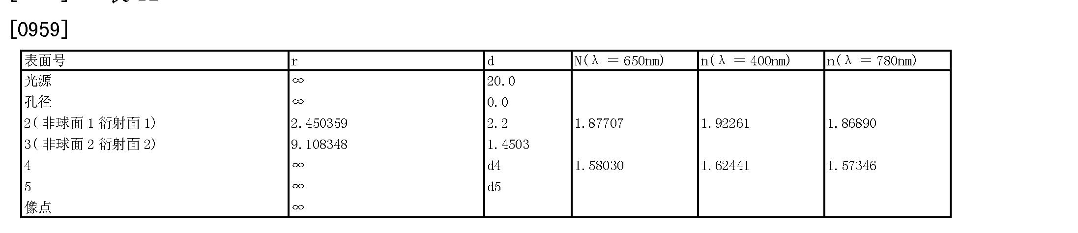 Figure CN1553440BD00681
