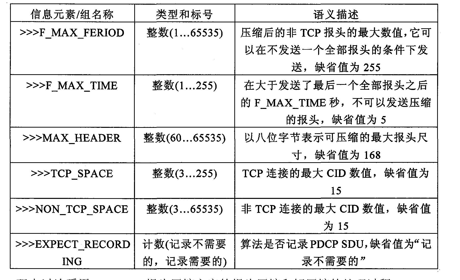 Figure CN1615618BD00071