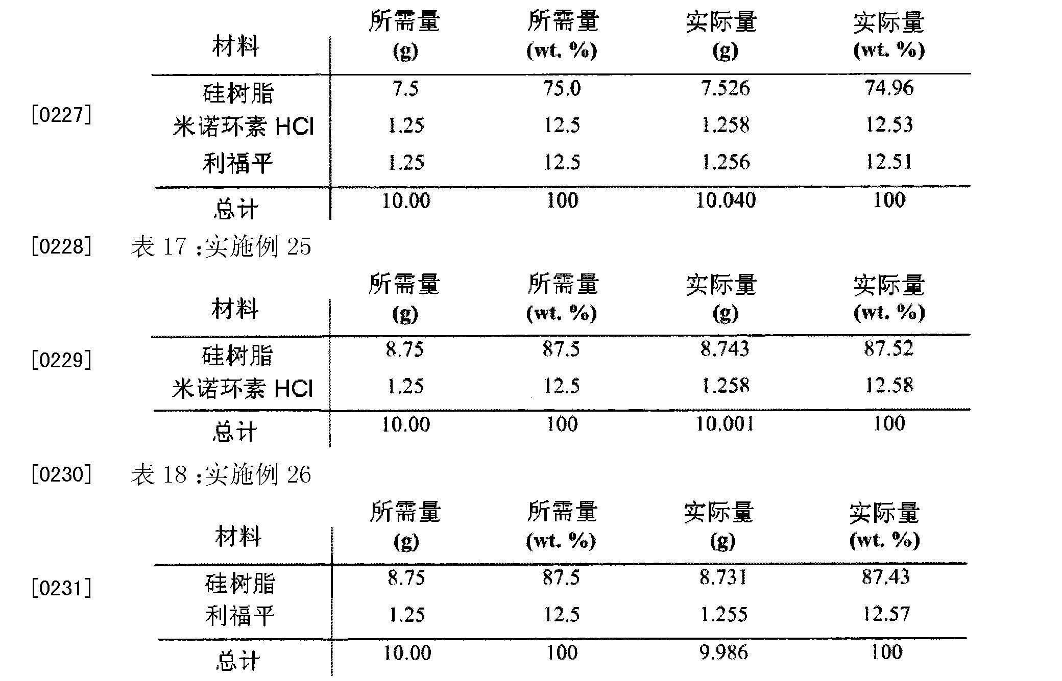 Figure CN102365102BD00341