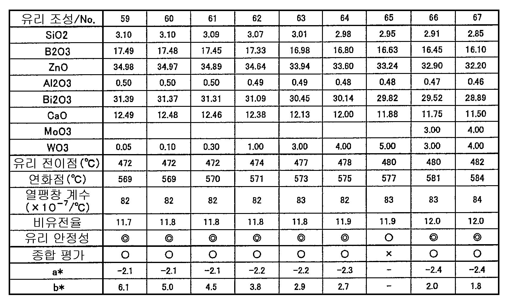 Figure 112006068354938-pct00009