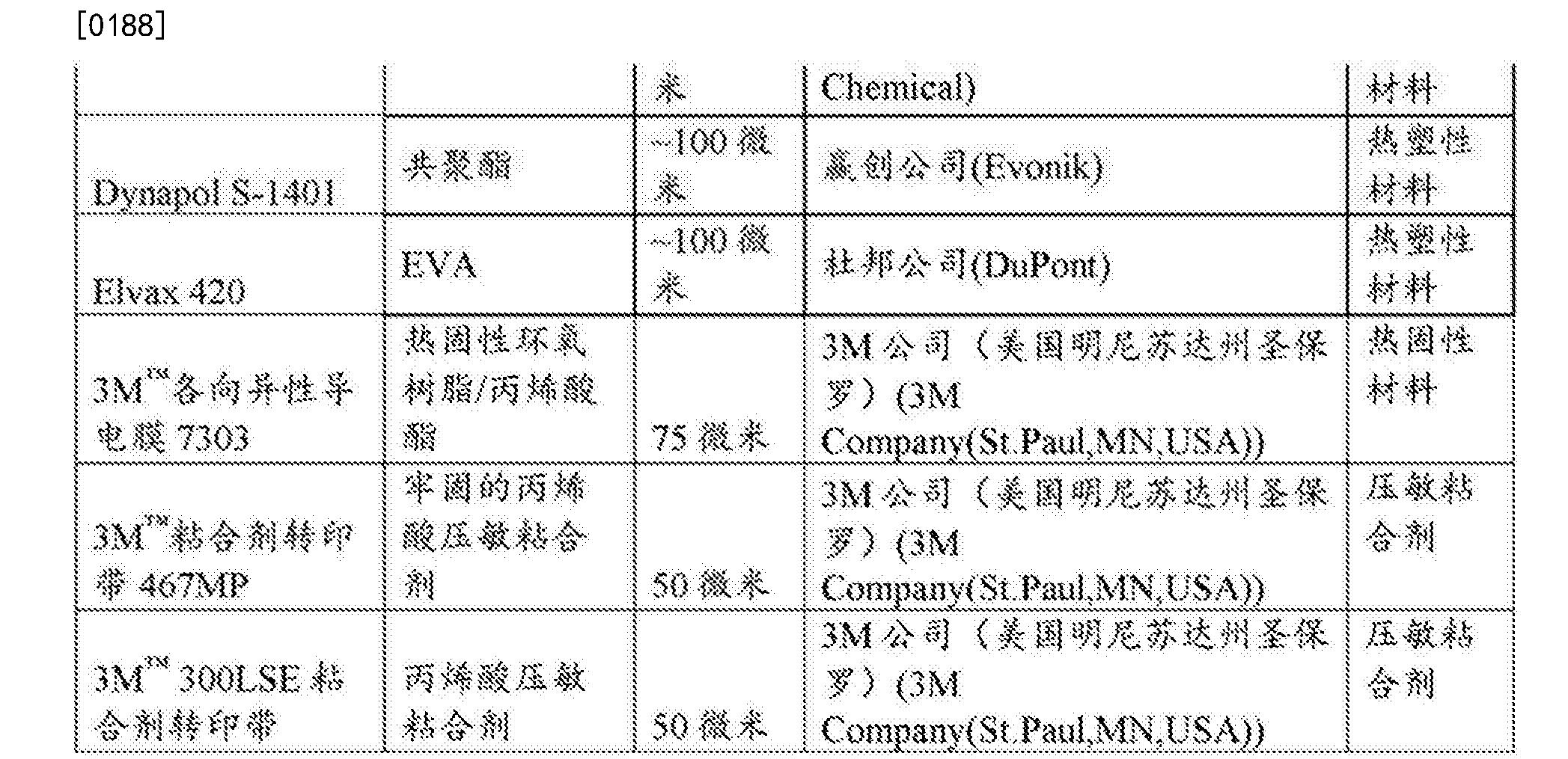 Figure CN107921739AD00211