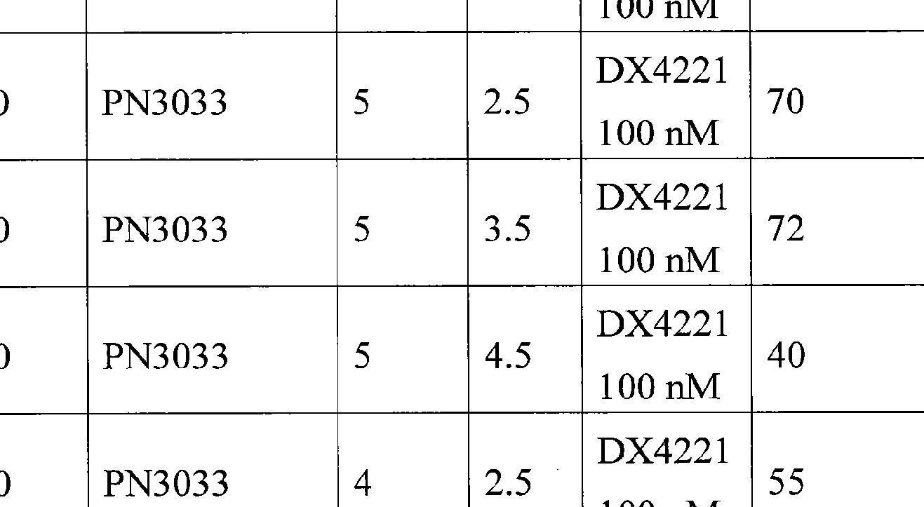 Figure CN102231979AD01101