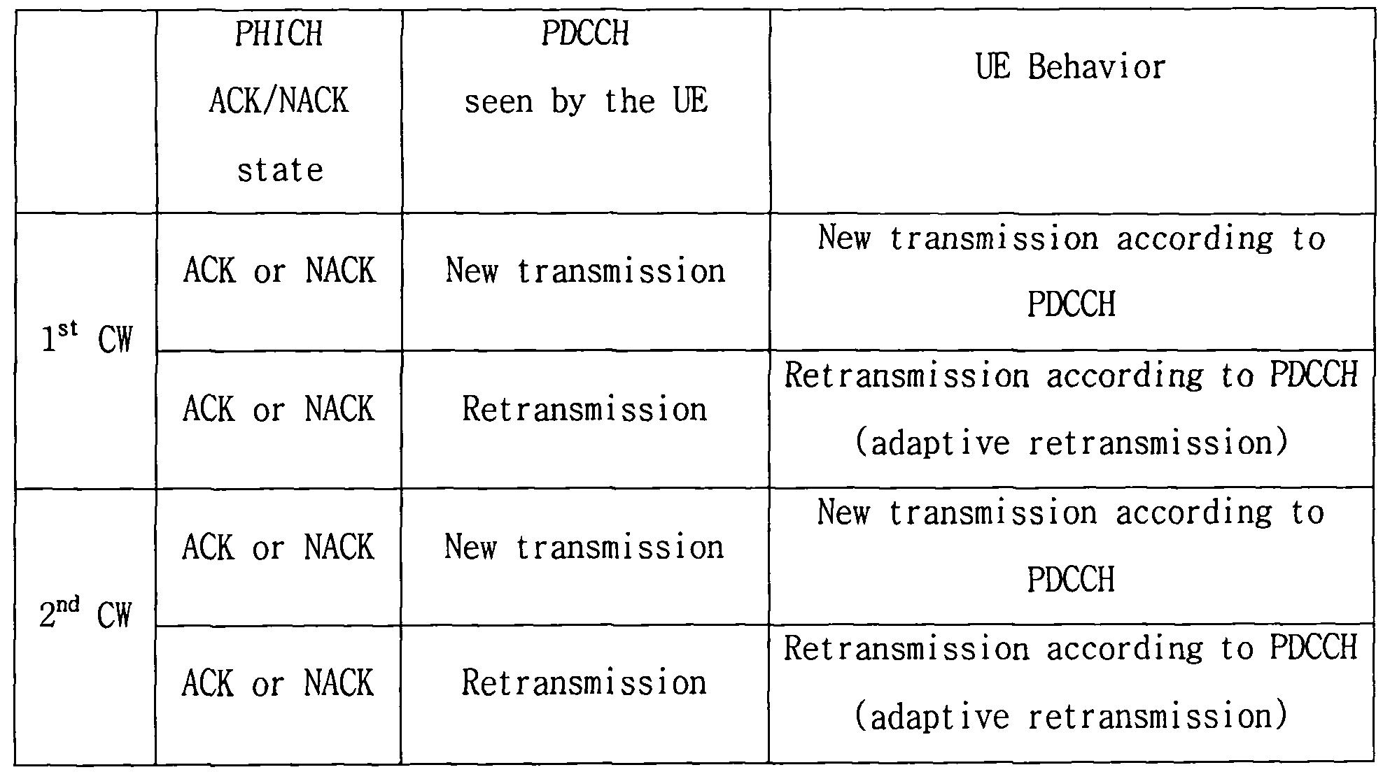 Figure 112011500920901-pat00158