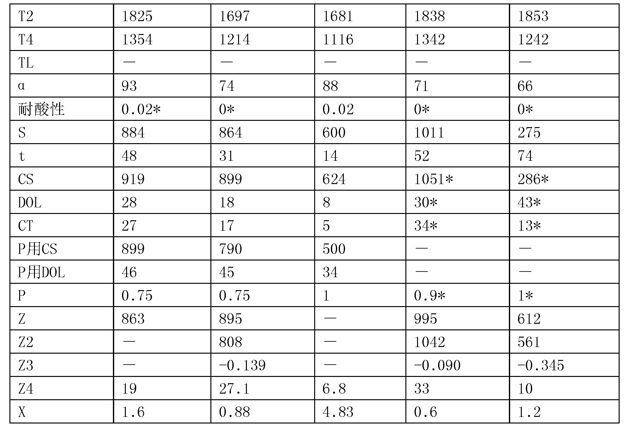 Figure CN107698141AD00201