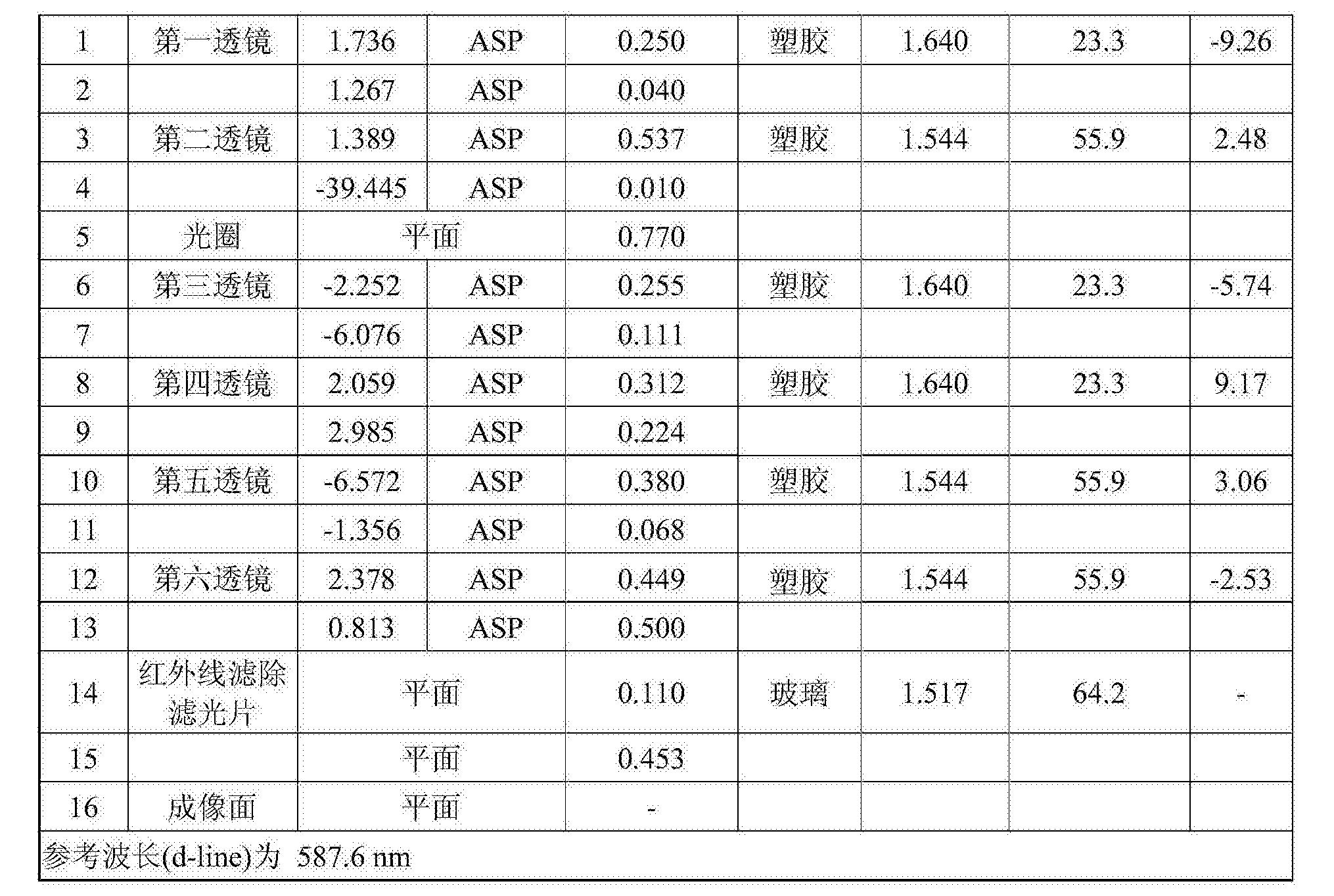 Figure CN105572844BD00301