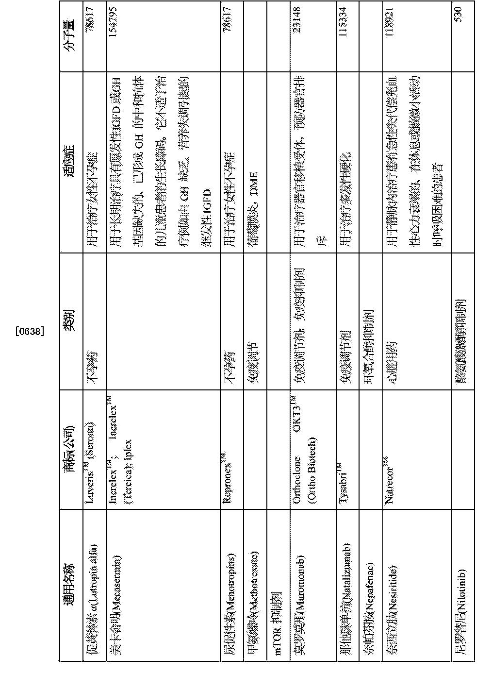 Figure CN103209733BD00811