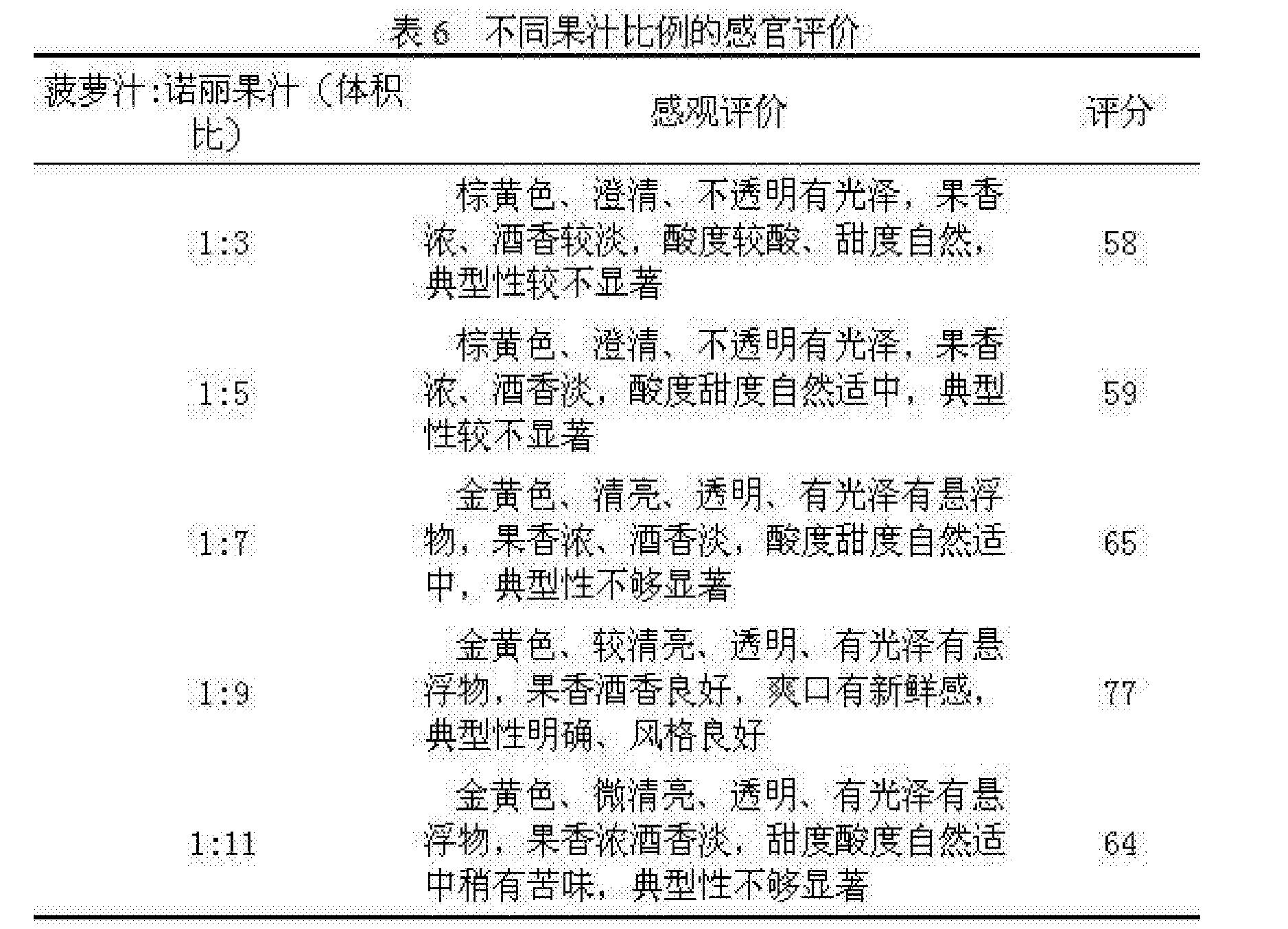 Figure CN105505680BD00111