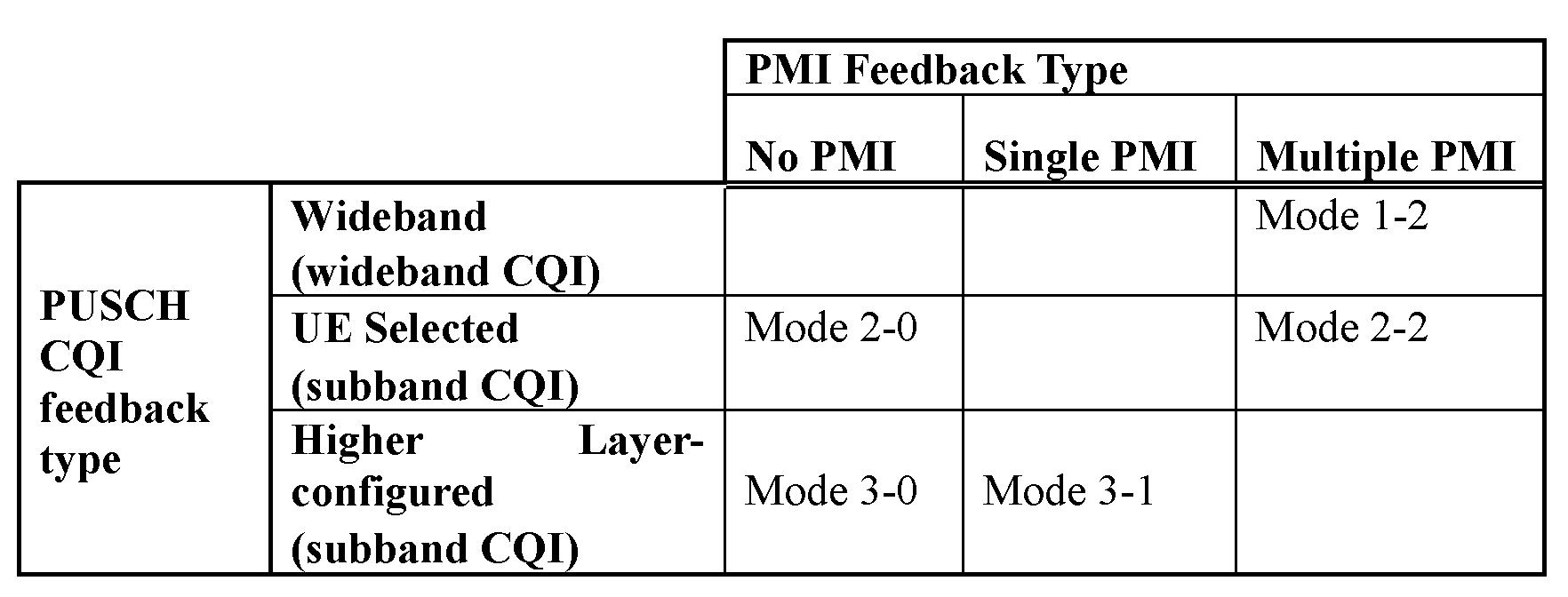 Figure PCTKR2013011122-appb-I000003