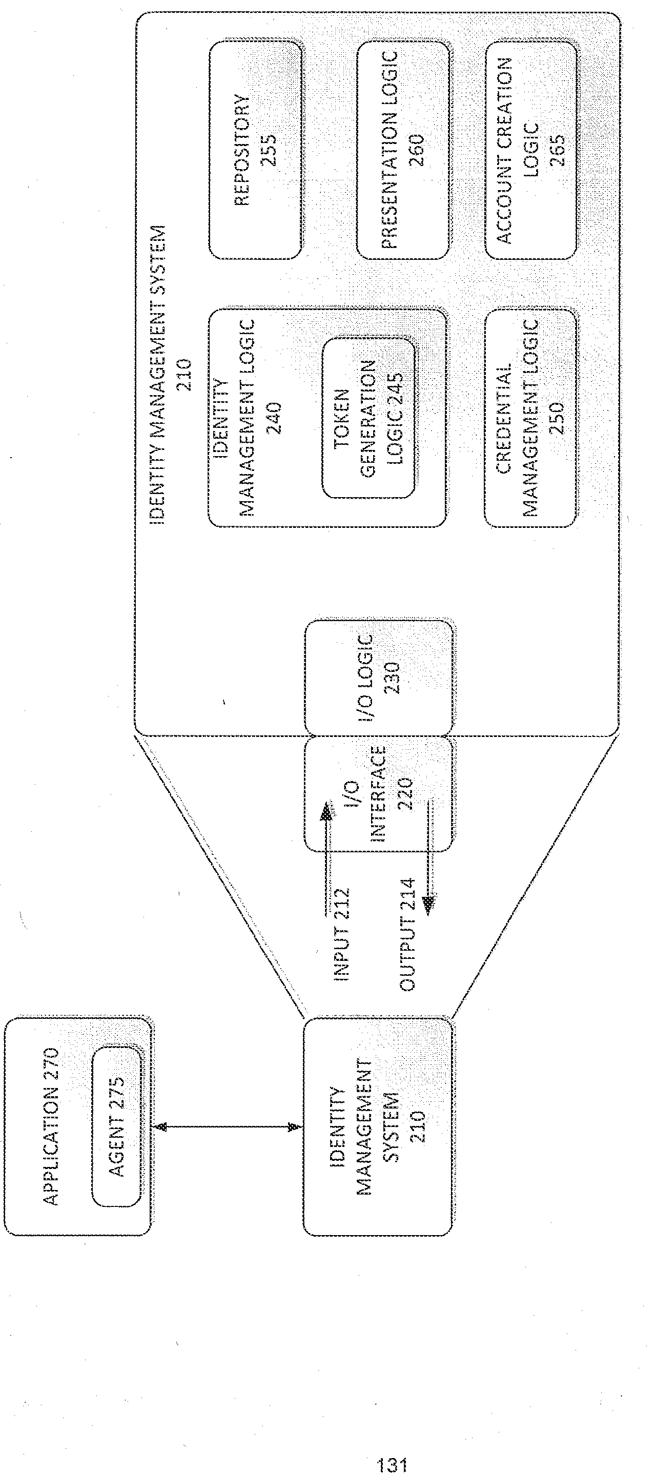 Wo2013049461a2 Oauth Framework Google Patents Ps2 Controller Diagram Flickr Photo Sharing Figure Imgf000133 0001