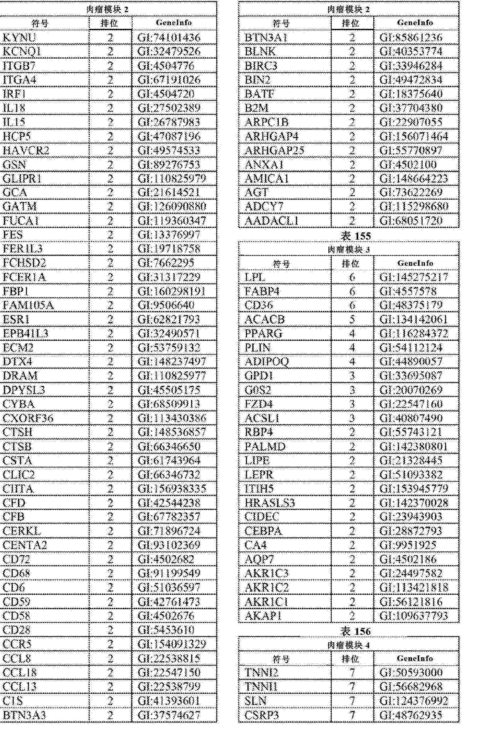 Figure CN102858999AD01711