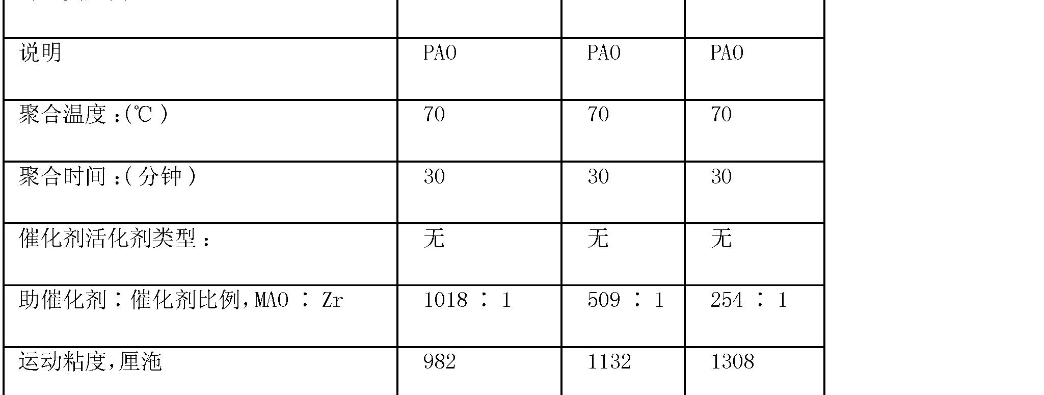 Figure CN102471396AD00161