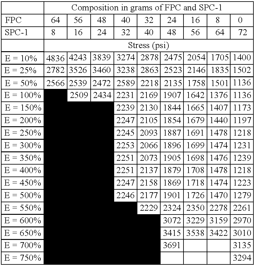 Figure US20040014896A1-20040122-C00001