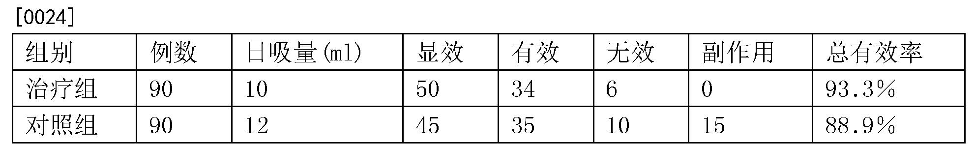 Figure CN107753626AD00051