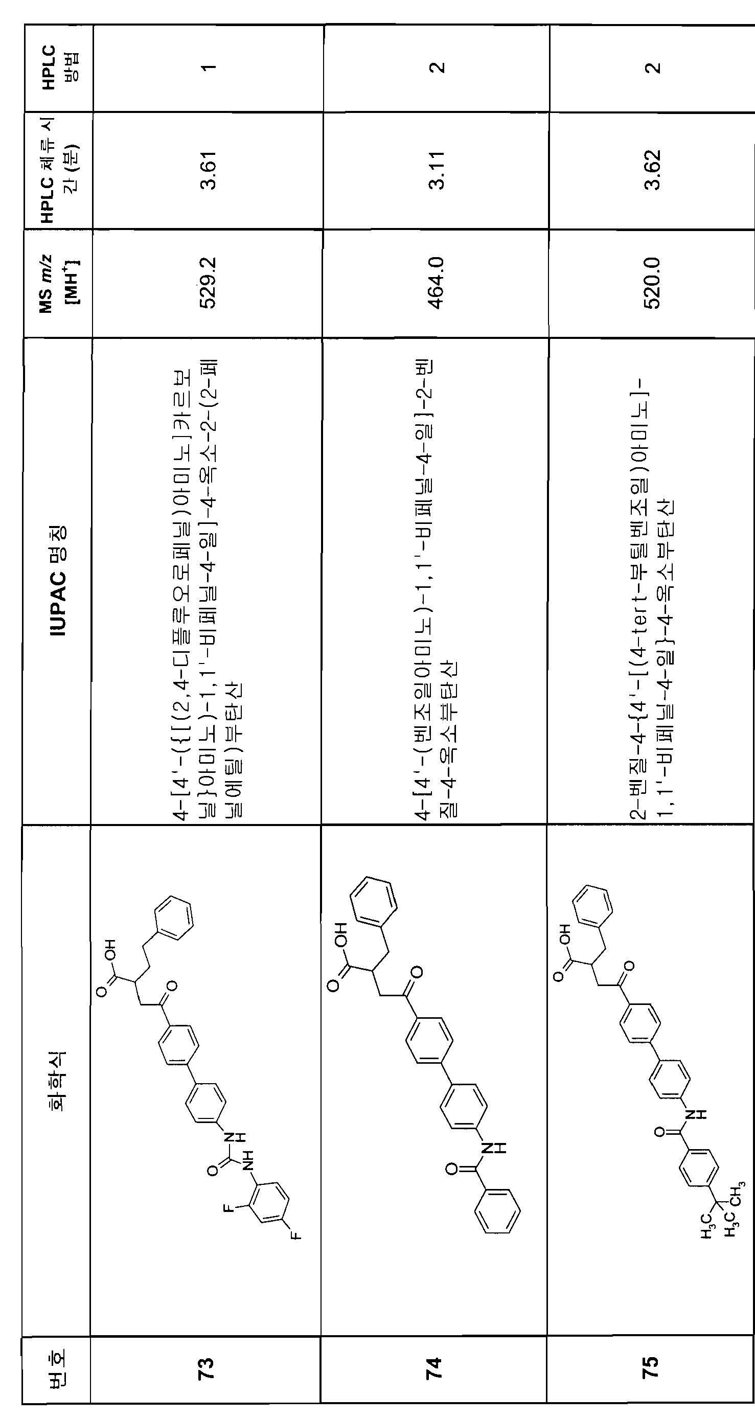Figure 112007082249387-PCT00173