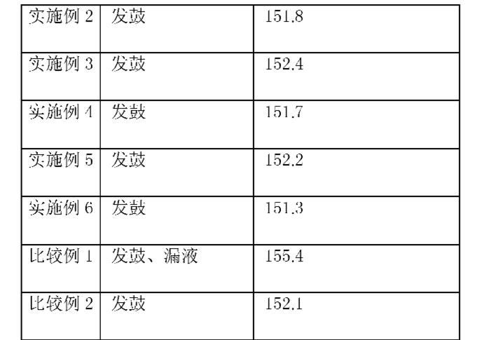 Figure CN101515640BD00121