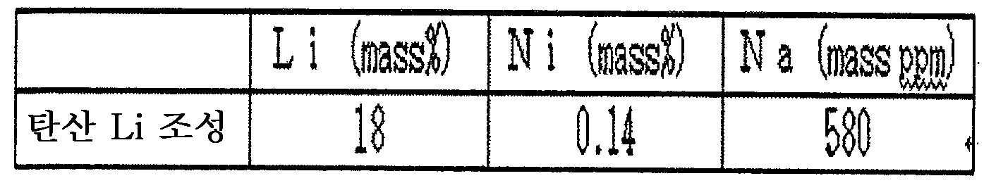 Figure 112010043297819-pat00003