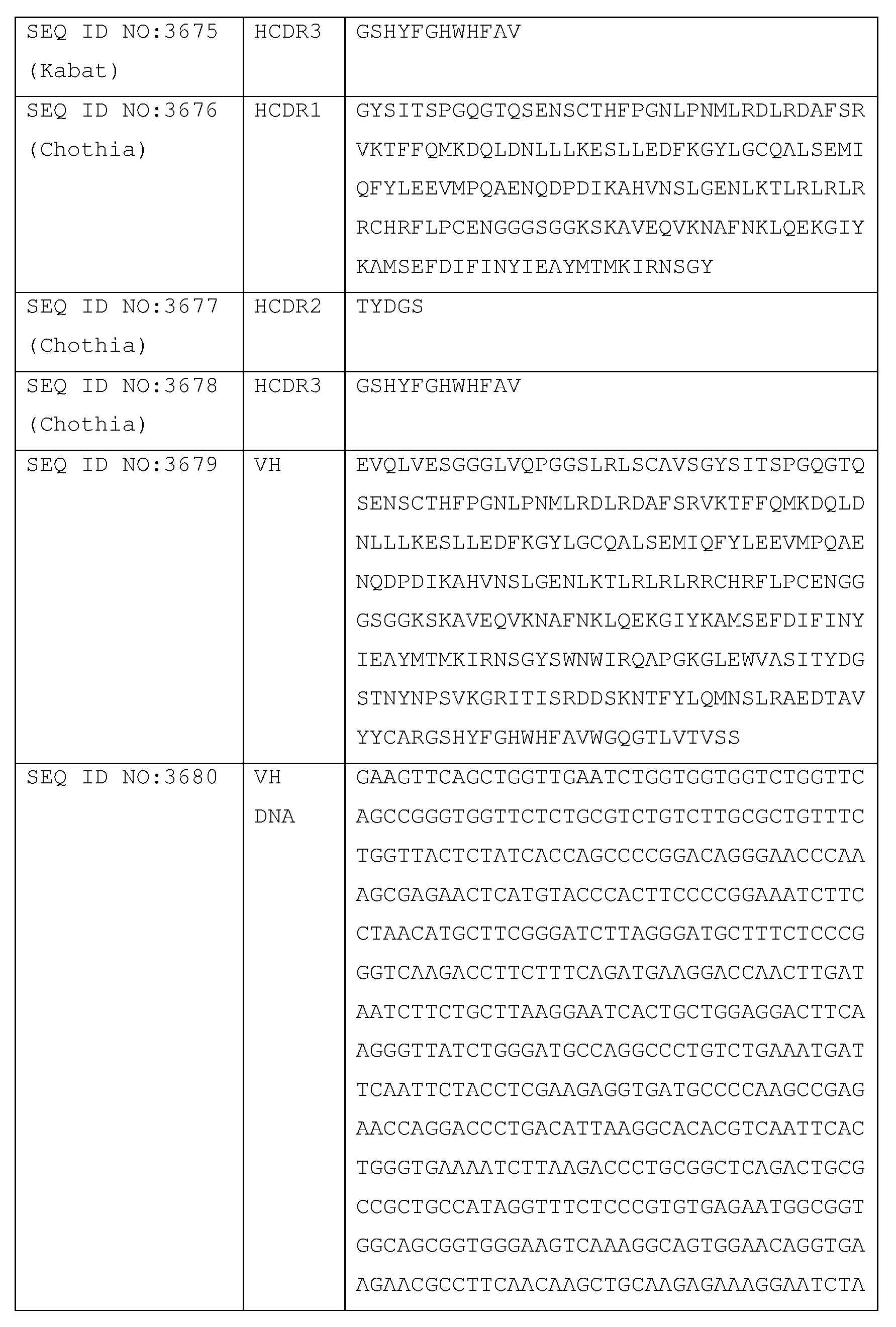 Figure imgf000554_0001