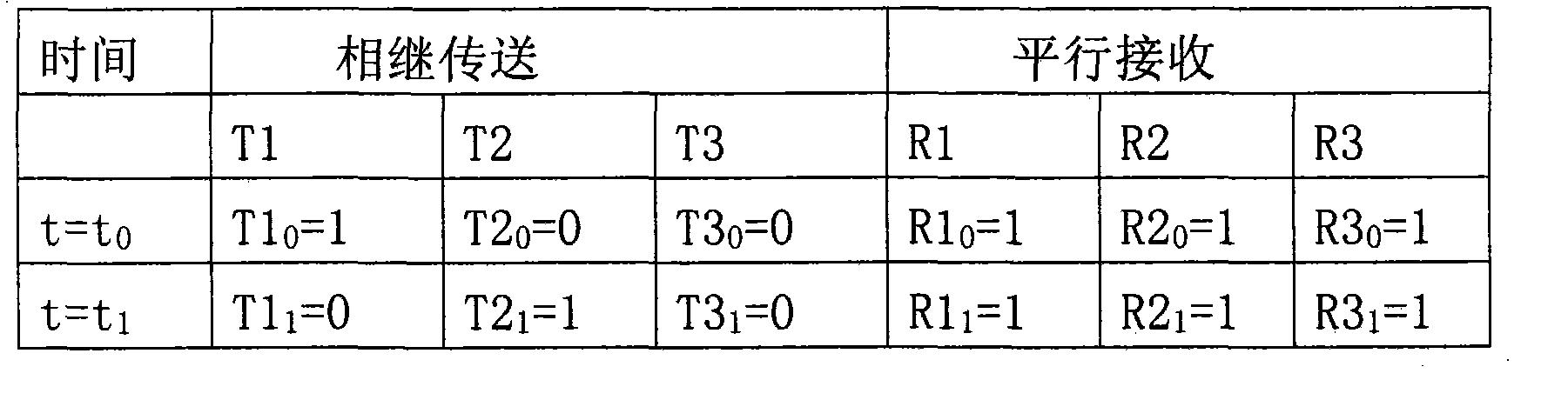Figure CN101878591BD00095