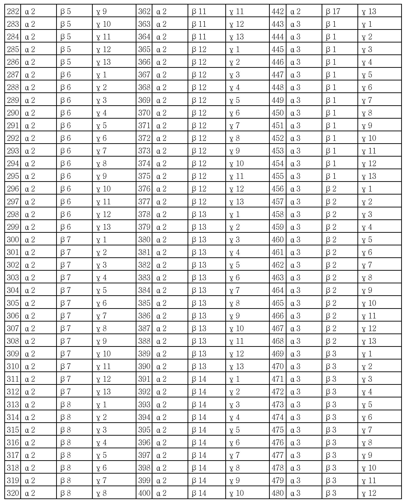 Figure 112015097461849-pct00012