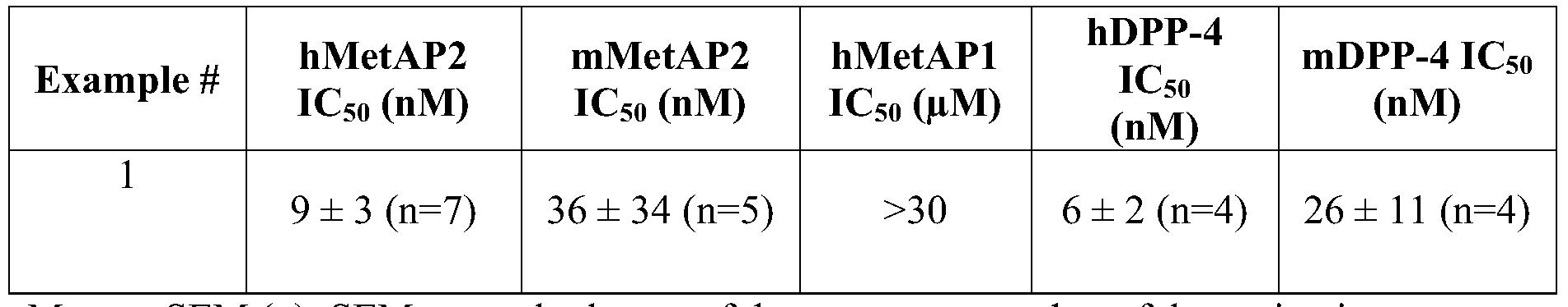 Figure PCTCN2015073236-appb-000012