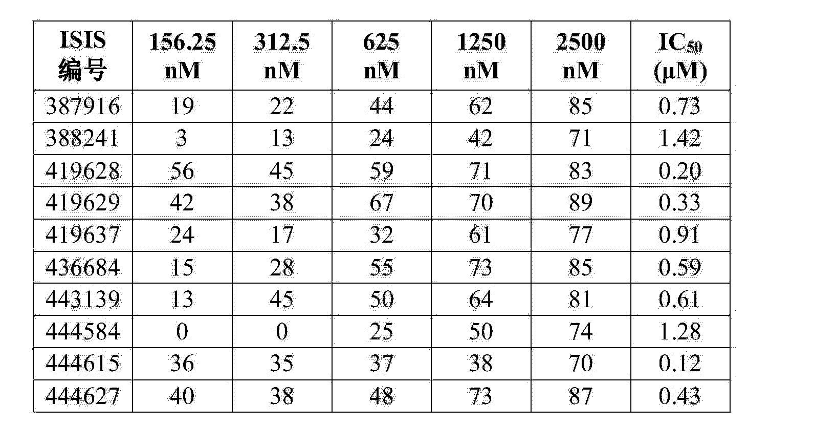 Figure CN104894129AD00422