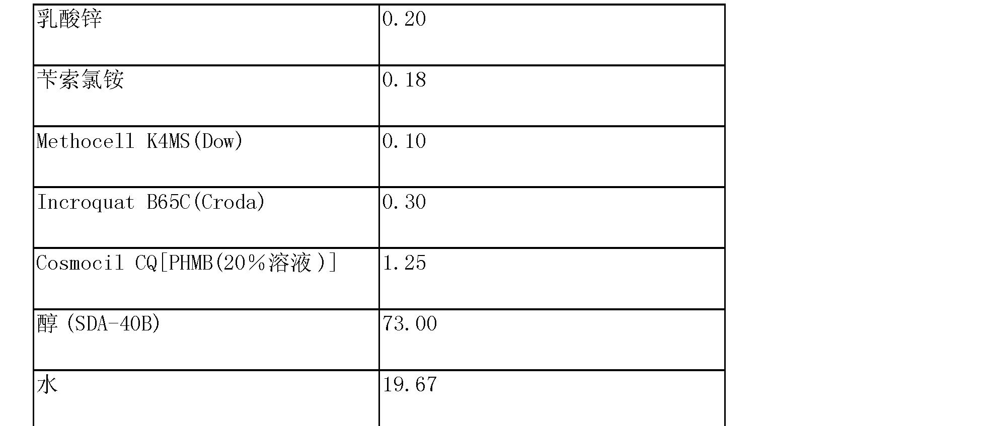Figure CN101163455BD00201