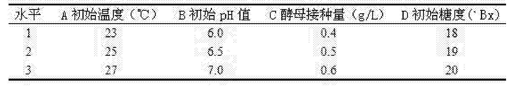 Figure CN105505680BD00122