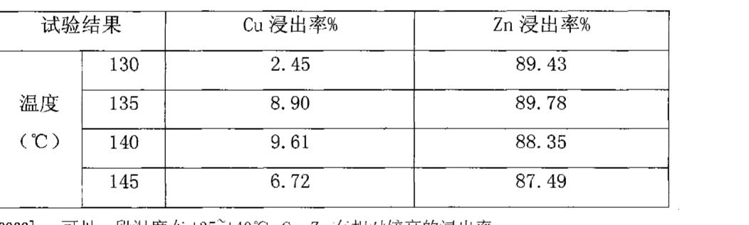 Figure CN101643857BD00061