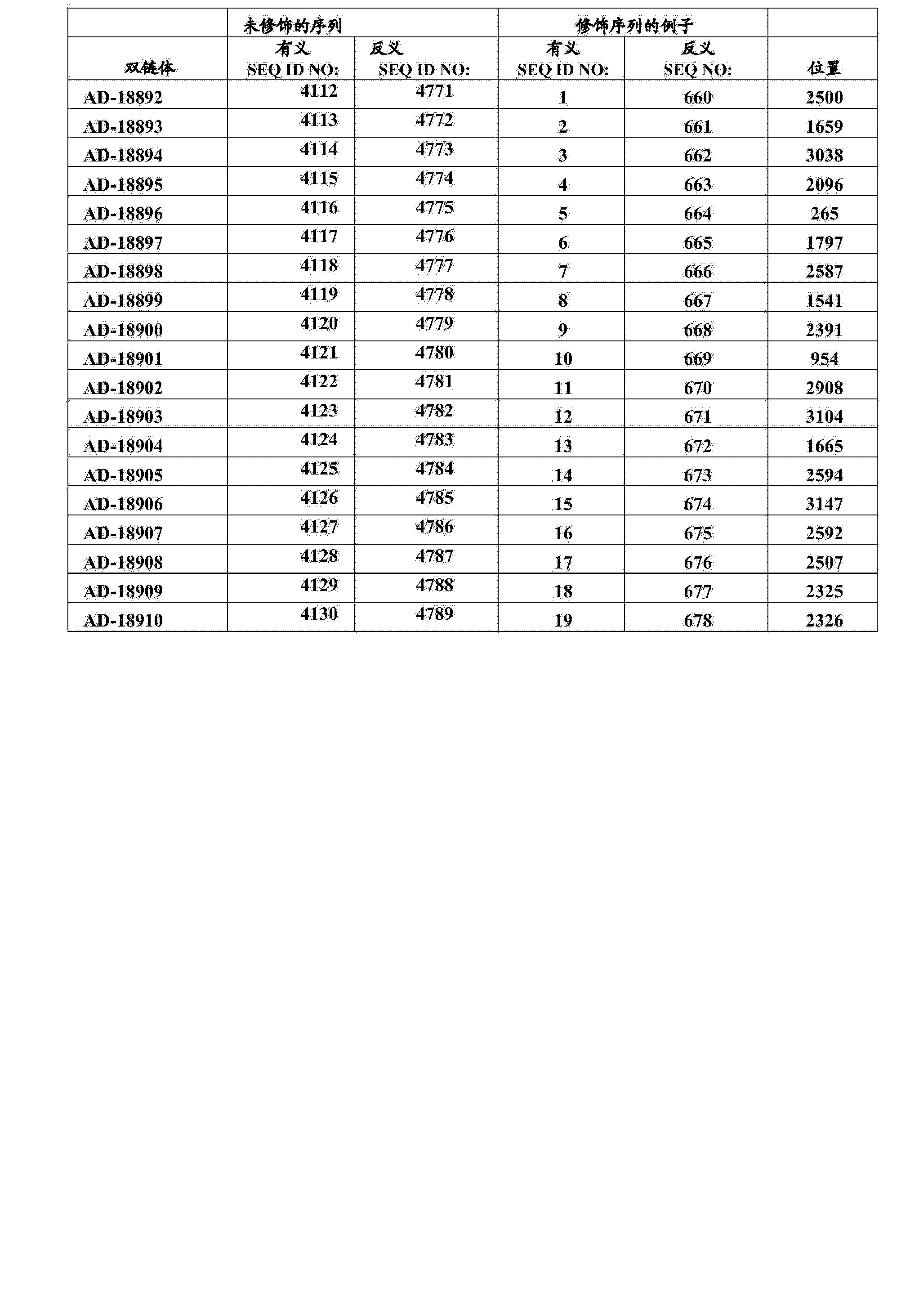 Figure CN104302768AD00081