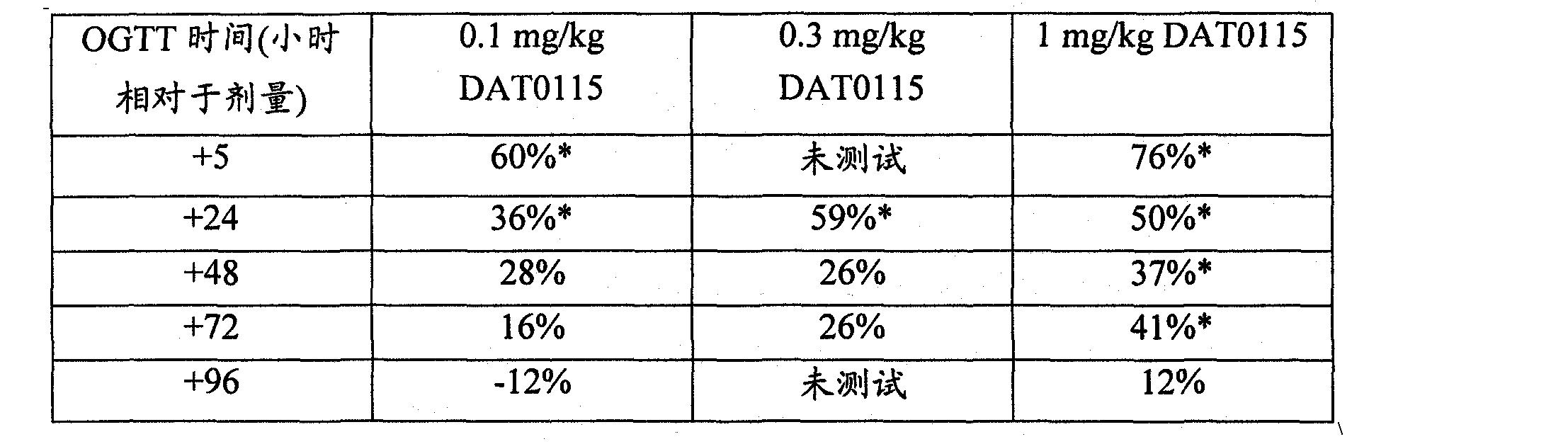 Figure CN102046207BD00232