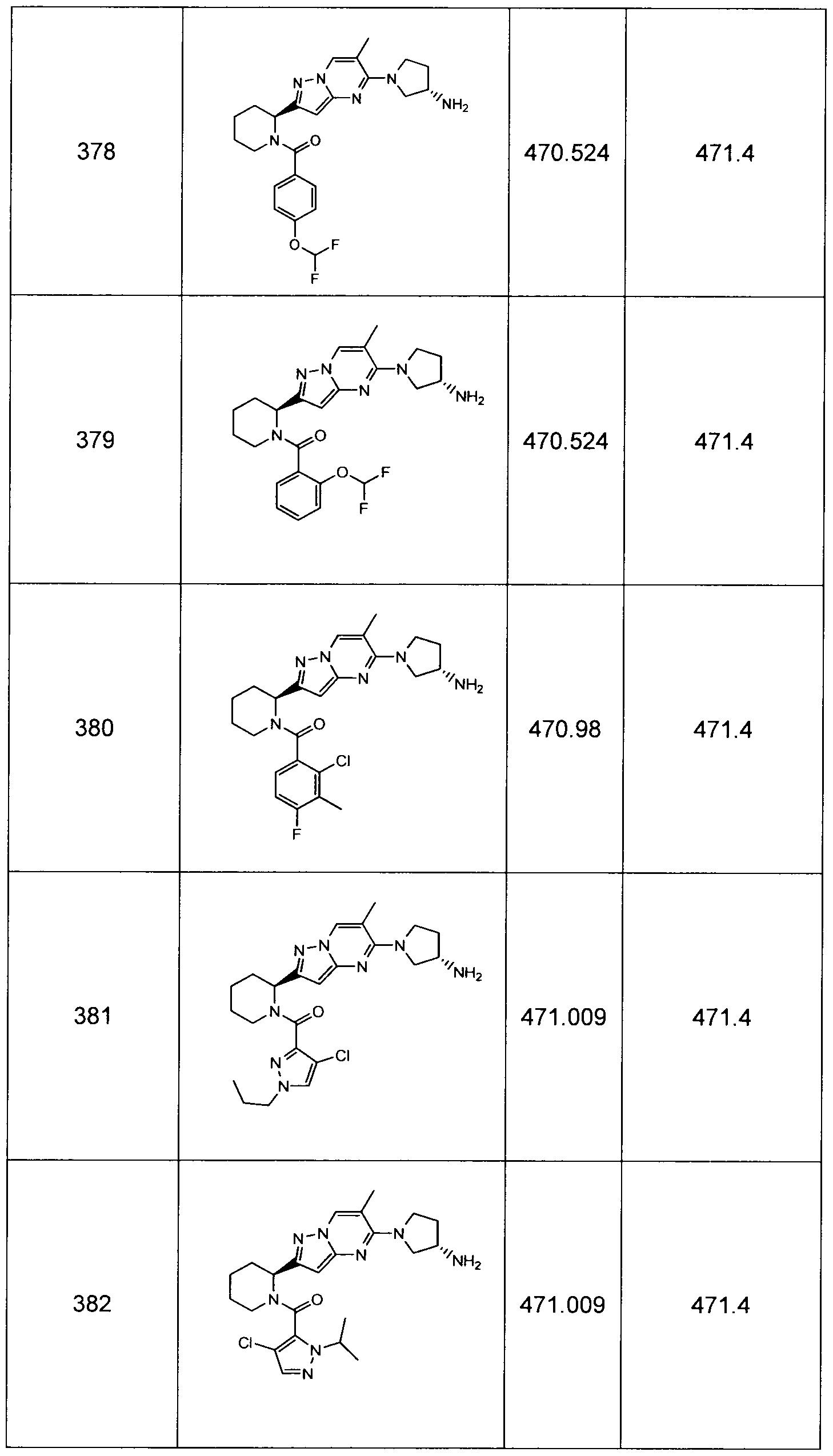 Figure imgf000472_0001