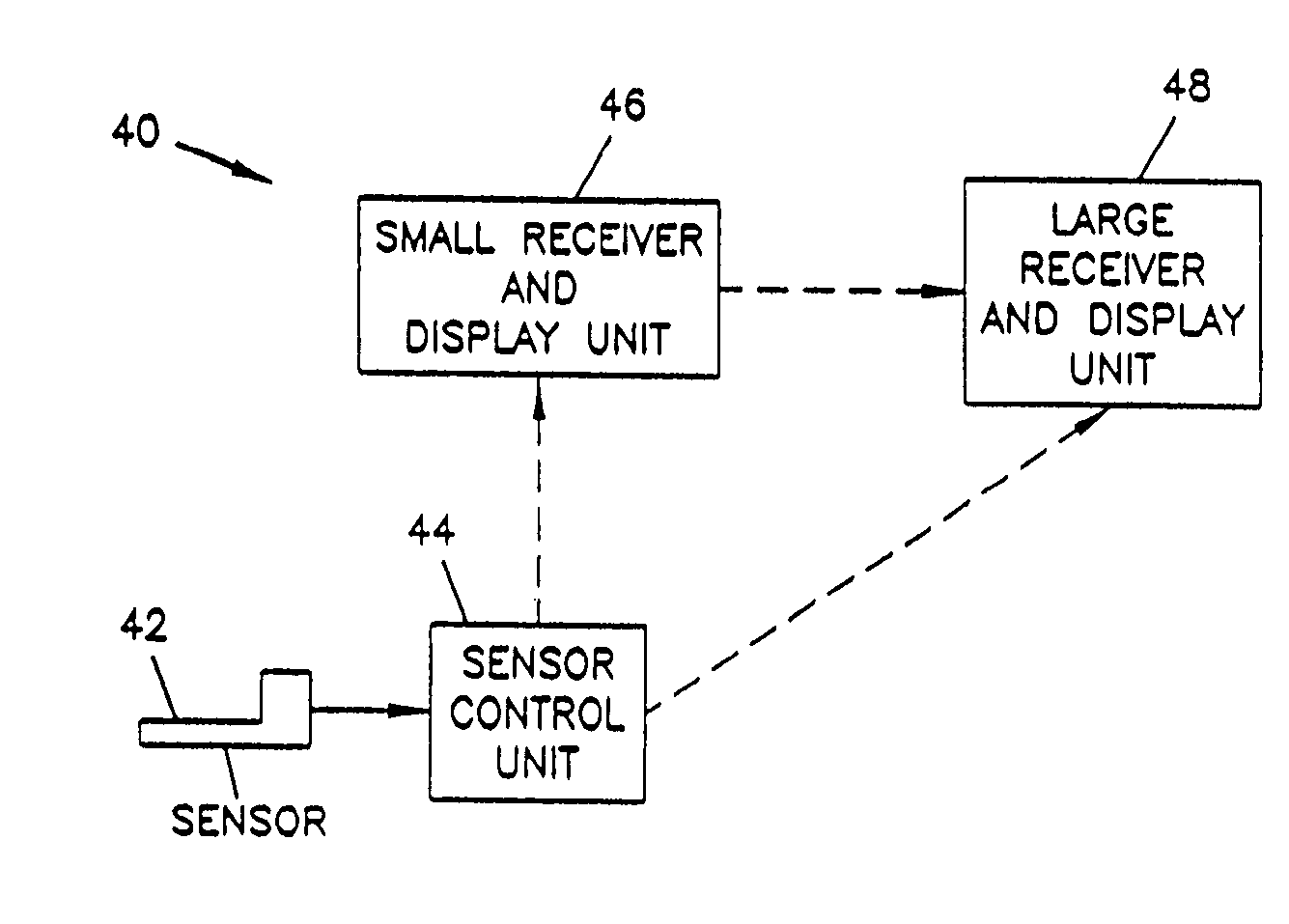 US20100106001A1 - Analyte Monitoring Device and Methods of