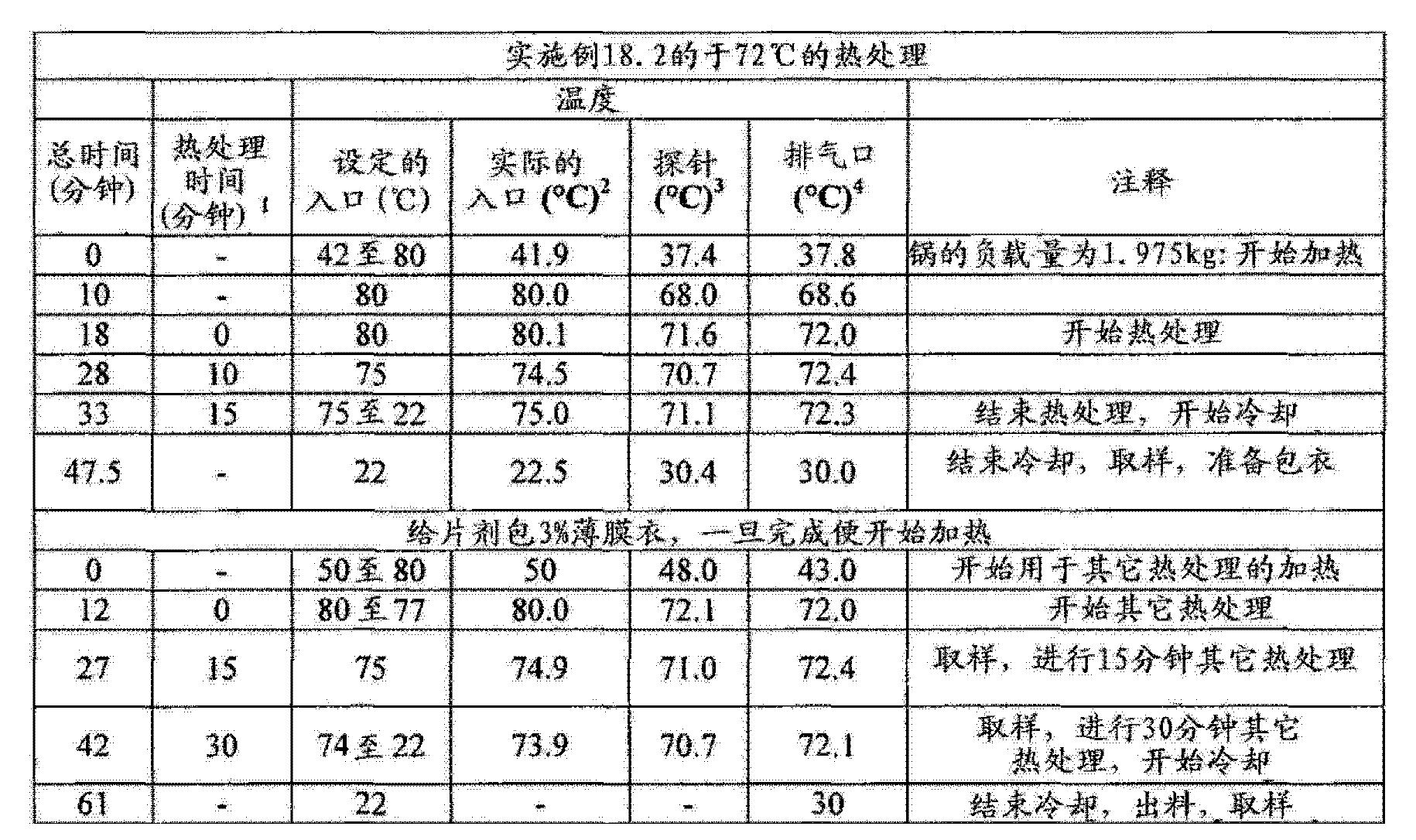 Figure CN102657630AD01212