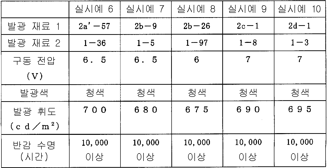 Figure 112008061192023-pct00065
