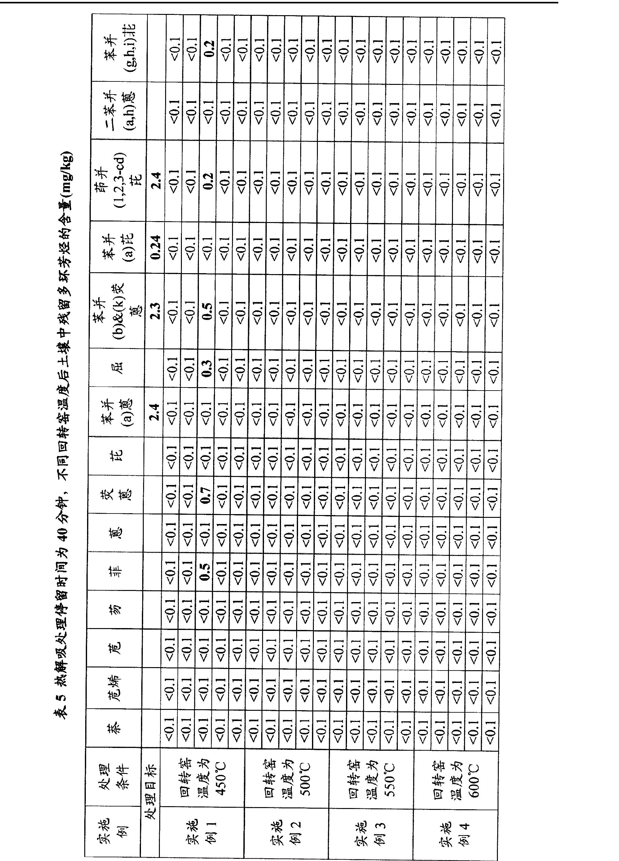 Figure CN102218446BD00091